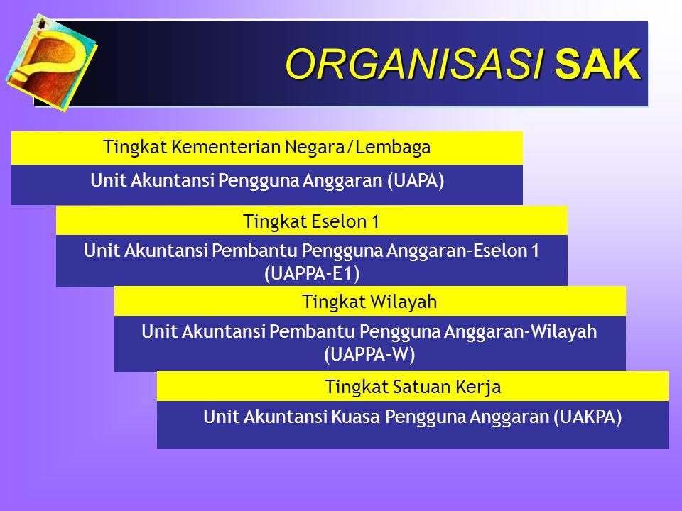ORGANISASI SAK Tingkat Kementerian Negara/Lembaga