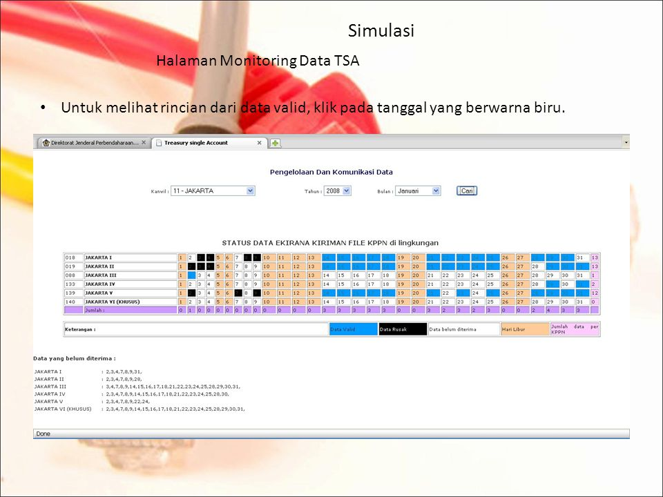 Simulasi Halaman Monitoring Data TSA