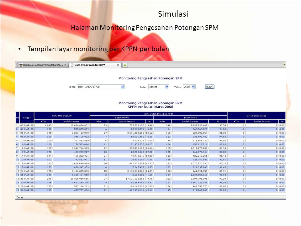 Simulasi Halaman Monitoring Pengesahan Potongan SPM