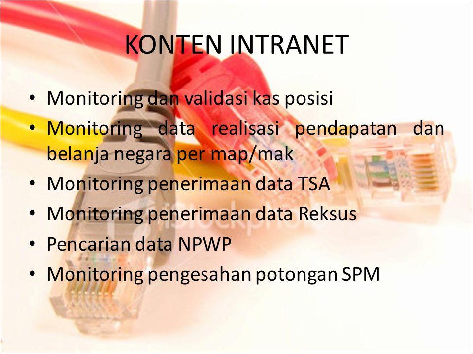 KONTEN INTRANET Monitoring dan validasi kas posisi