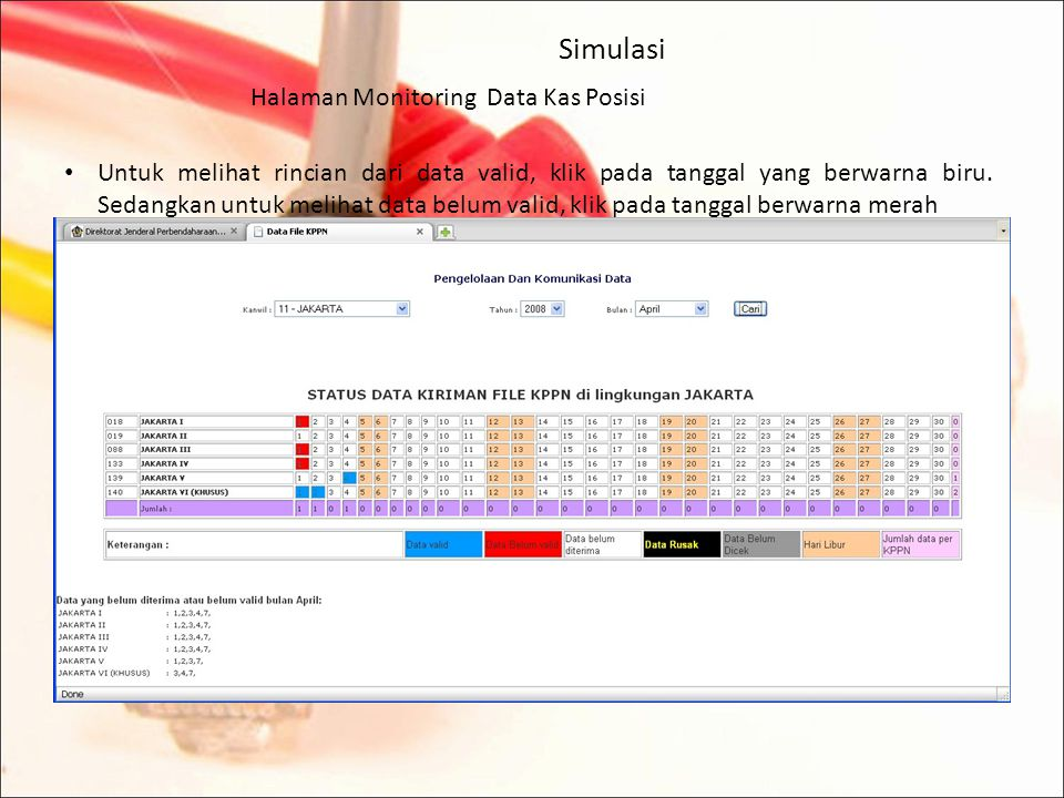 Simulasi Halaman Monitoring Data Kas Posisi