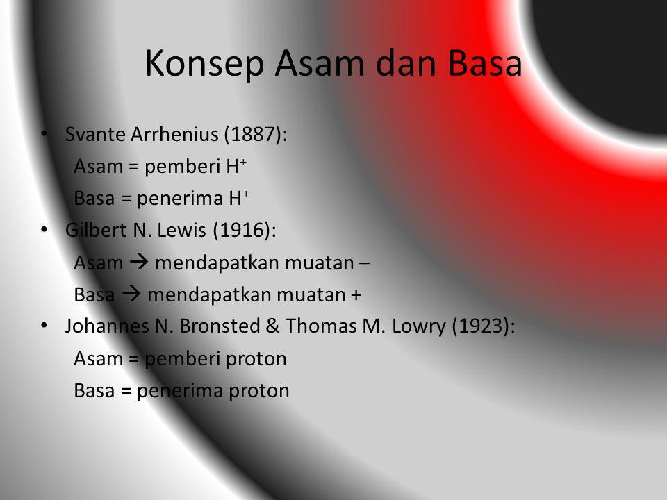 Konsep Asam dan Basa Svante Arrhenius (1887): Asam = pemberi H+