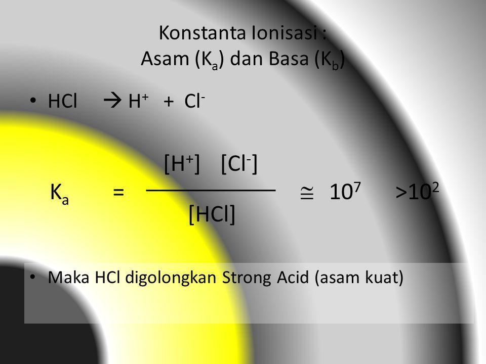 Konstanta Ionisasi : Asam (Ka) dan Basa (Kb)
