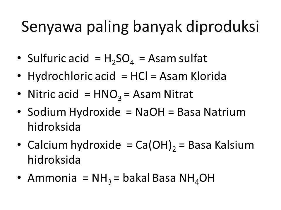 Senyawa paling banyak diproduksi