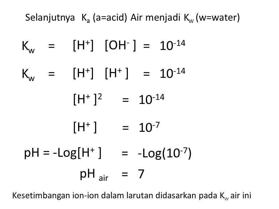 Selanjutnya Ka (a=acid) Air menjadi Kw (w=water)