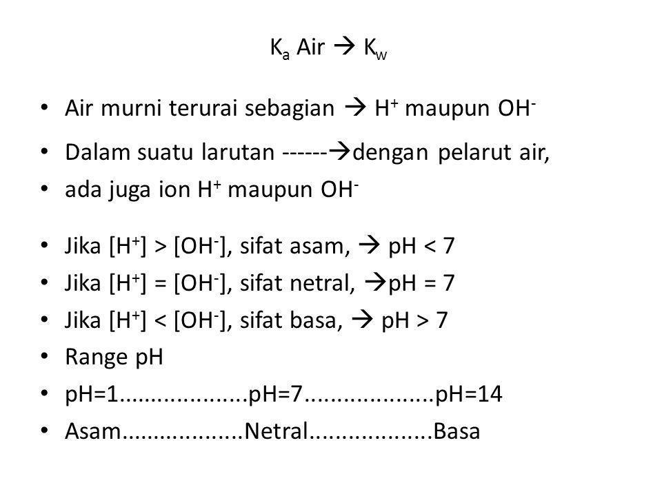 Ka Air  Kw Air murni terurai sebagian  H+ maupun OH- Dalam suatu larutan ------dengan pelarut air,