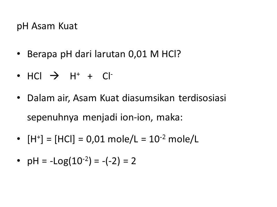 pH Asam Kuat Berapa pH dari larutan 0,01 M HCl HCl  H+ + Cl-