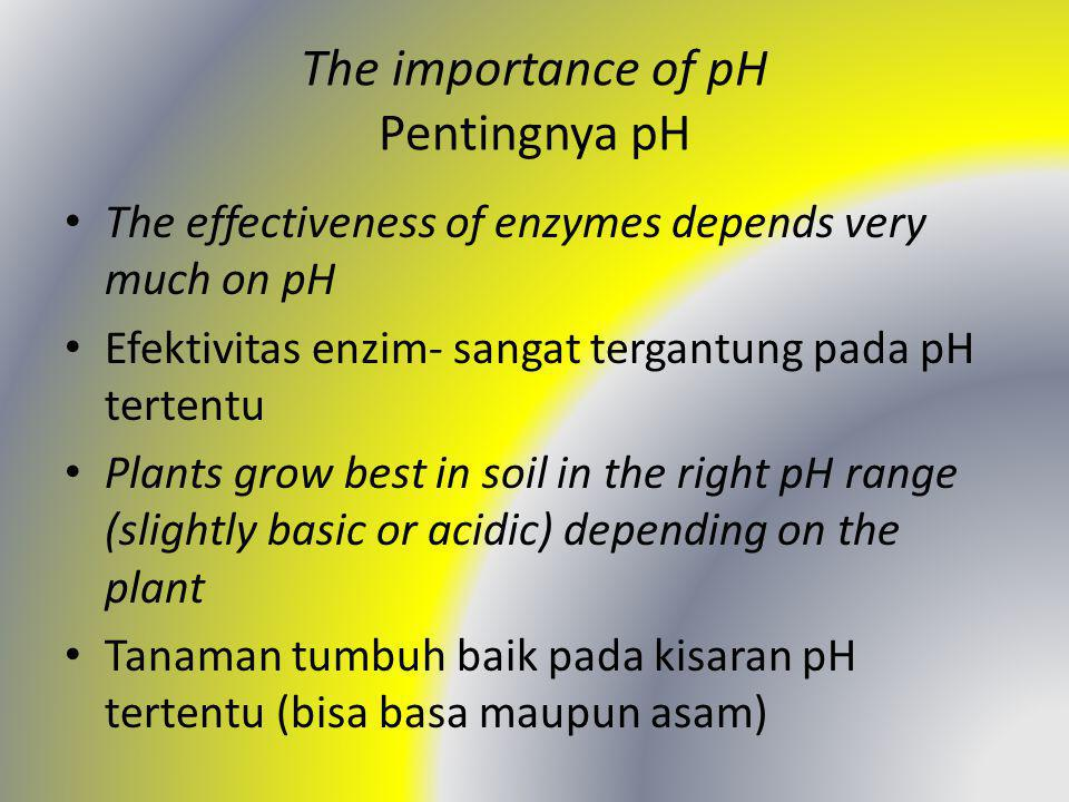 The importance of pH Pentingnya pH