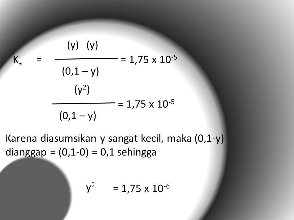 Ka = (y) (0,1 – y) = 1,75 x 10-5. (y2) = 1,75 x 10-5. (0,1 – y)