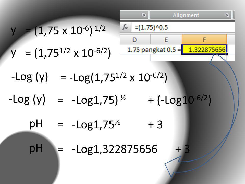 y = (1,75 x 10-6) 1/2. y. = (1,751/2 x 10-6/2) -Log (y) = -Log(1,751/2 x 10-6/2) -Log (y) = -Log1,75) ½.