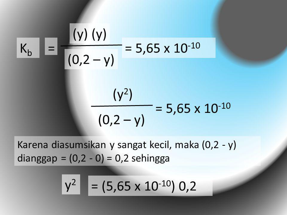 Kb = (y) (0,2 – y) = 5,65 x 10-10 (y2) = 5,65 x 10-10 (0,2 – y) y2