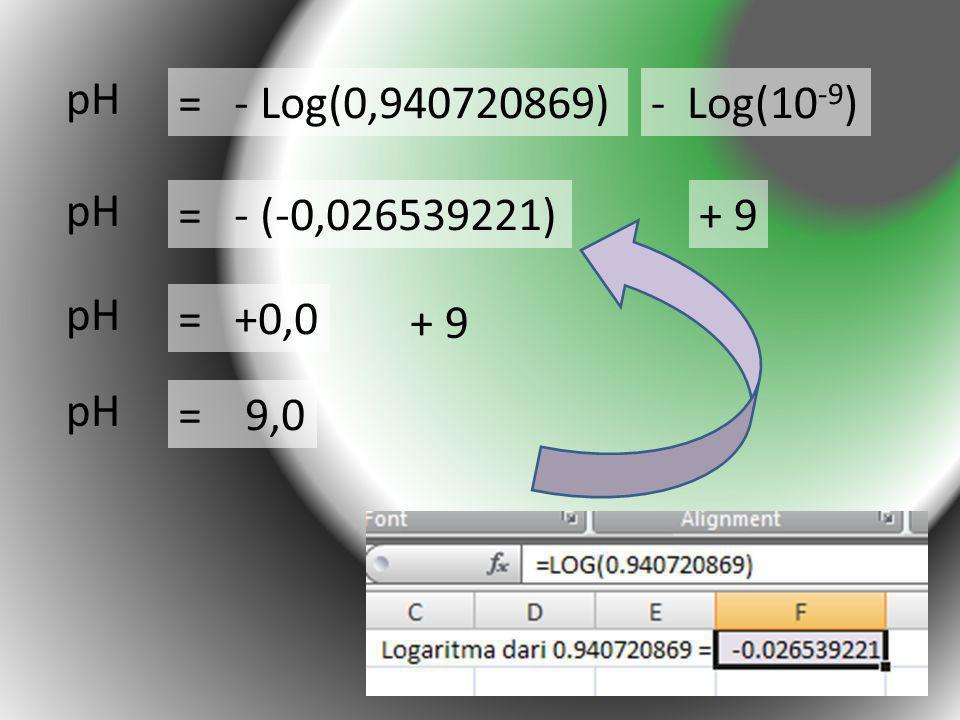 pH = - Log(0,940720869) - Log(10-9) pH = - (-0,026539221) + 9 pH = +0,0 + 9 pH = 9,0