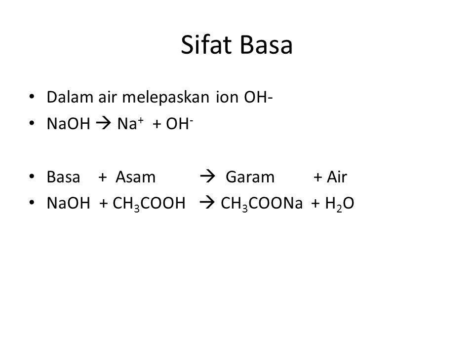 Sifat Basa Dalam air melepaskan ion OH- NaOH  Na+ + OH-
