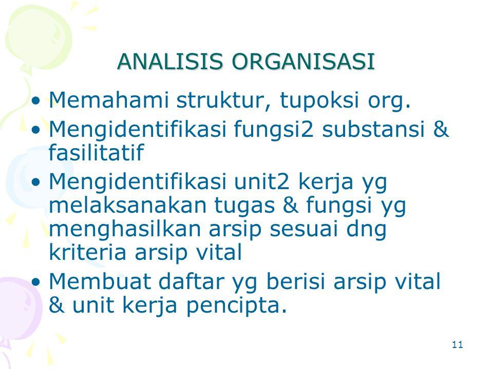 ANALISIS ORGANISASI Memahami struktur, tupoksi org. Mengidentifikasi fungsi2 substansi & fasilitatif.