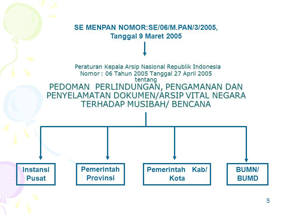 SE MENPAN NOMOR:SE/06/M.PAN/3/2005, Tanggal 9 Maret 2005