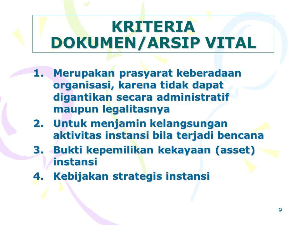 KRITERIA DOKUMEN/ARSIP VITAL