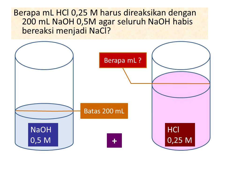 Berapa mL HCl 0,25 M harus direaksikan dengan 200 mL NaOH 0,5M agar seluruh NaOH habis bereaksi menjadi NaCl