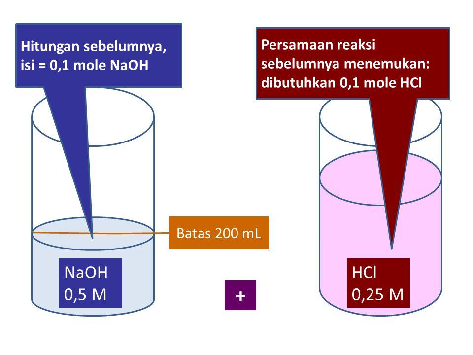 + NaOH 0,5 M HCl 0,25 M Hitungan sebelumnya, isi = 0,1 mole NaOH