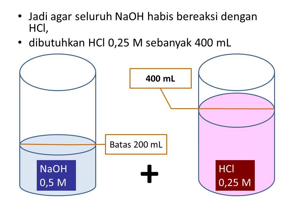 + Jadi agar seluruh NaOH habis bereaksi dengan HCl,