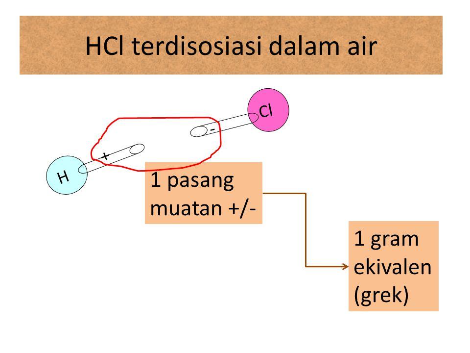 HCl terdisosiasi dalam air