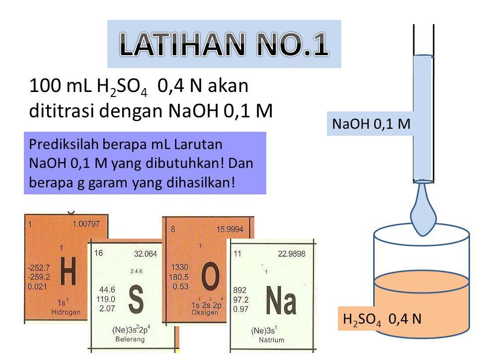 100 mL H2SO4 0,4 N akan dititrasi dengan NaOH 0,1 M