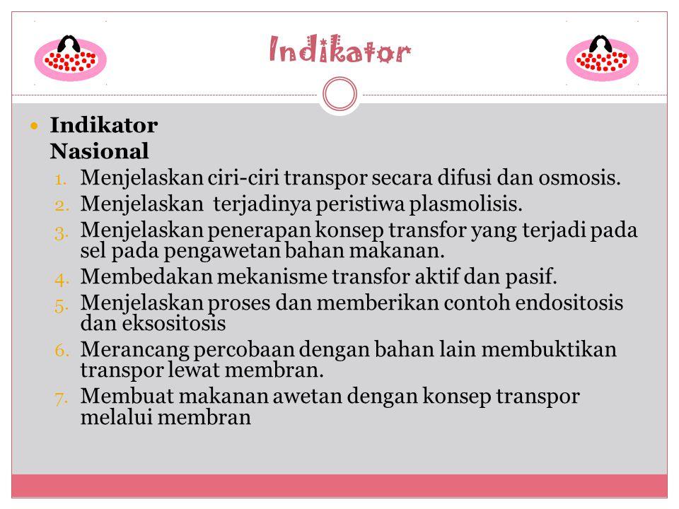 Indikator Indikator Nasional