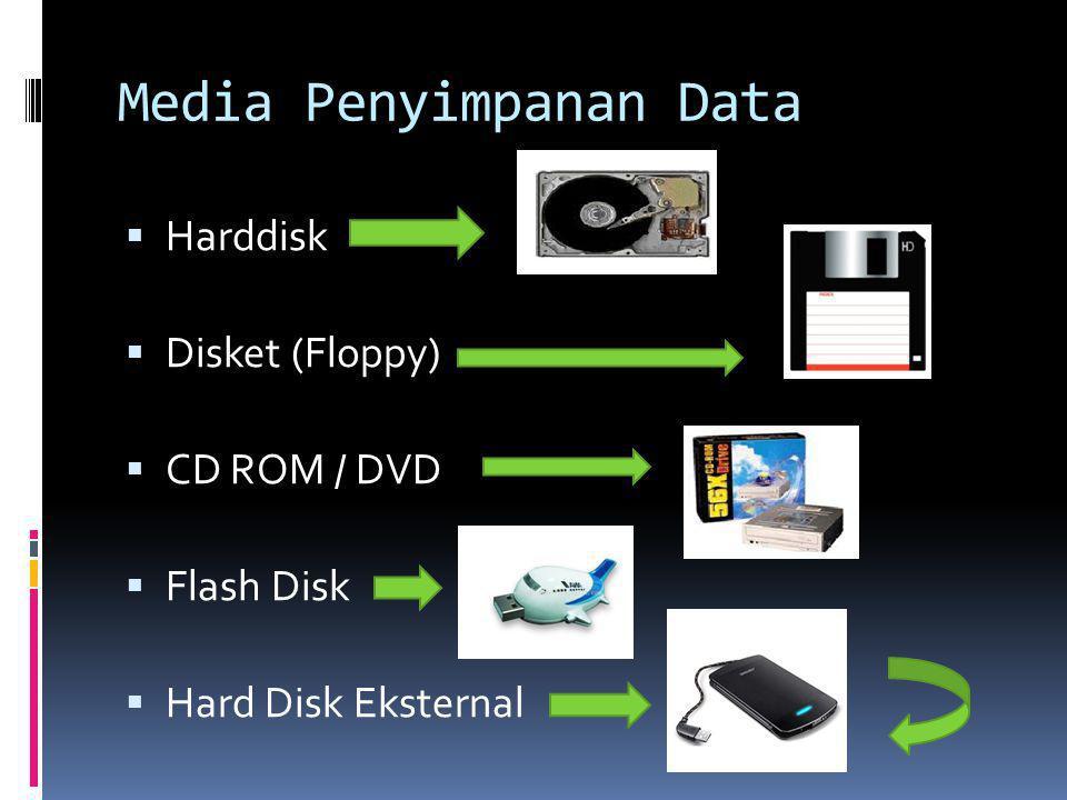 Media Penyimpanan Data