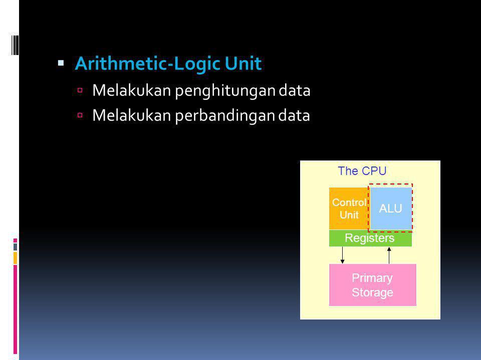 Arithmetic-Logic Unit
