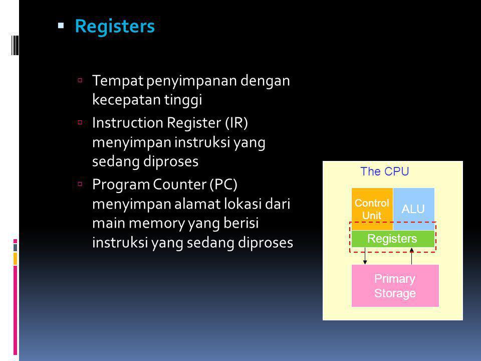 Registers Tempat penyimpanan dengan kecepatan tinggi