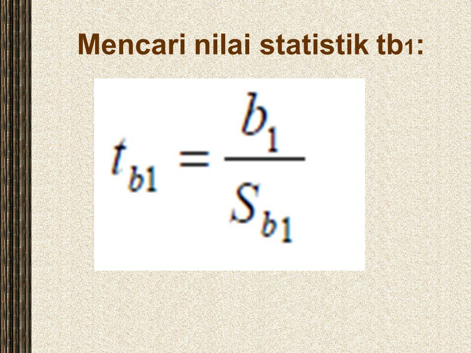 Mencari nilai statistik tb1: