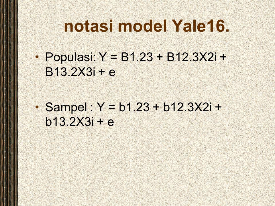notasi model Yale16. Populasi: Y = B1.23 + B12.3X2i + B13.2X3i + e