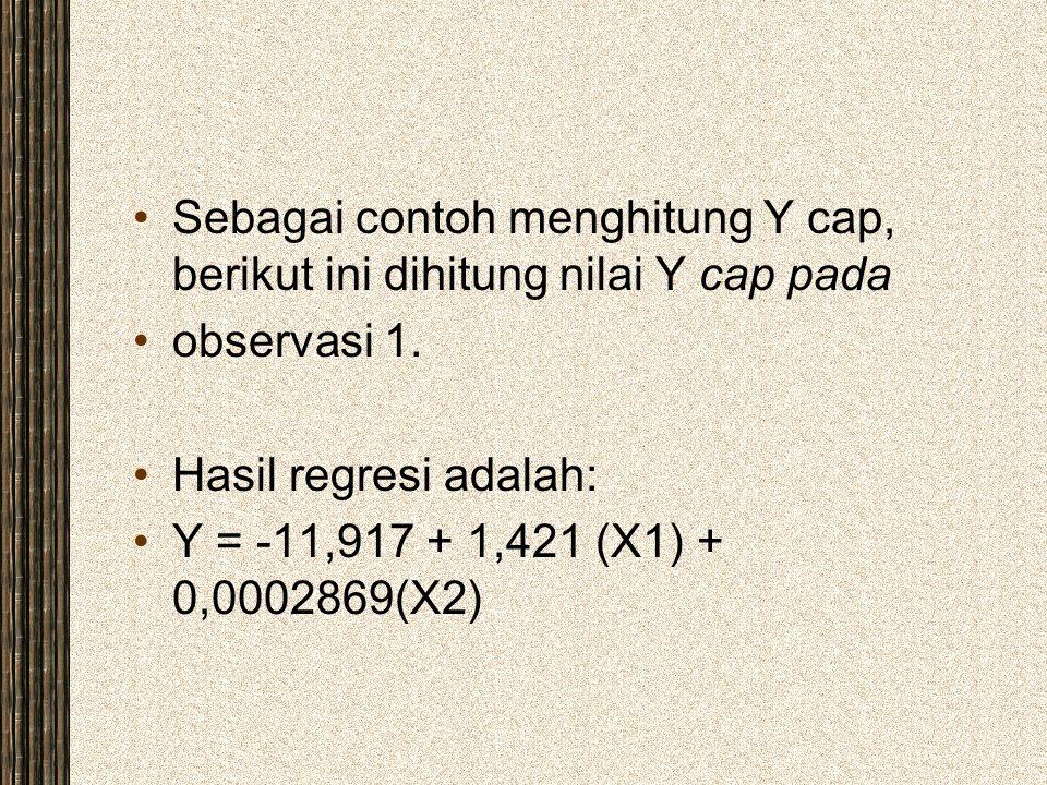 Sebagai contoh menghitung Y cap, berikut ini dihitung nilai Y cap pada
