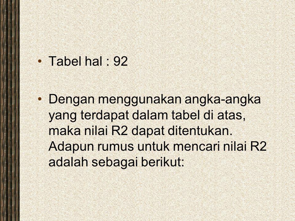 Tabel hal : 92
