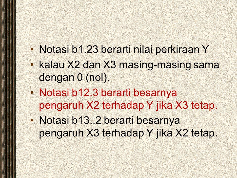 Notasi b1.23 berarti nilai perkiraan Y