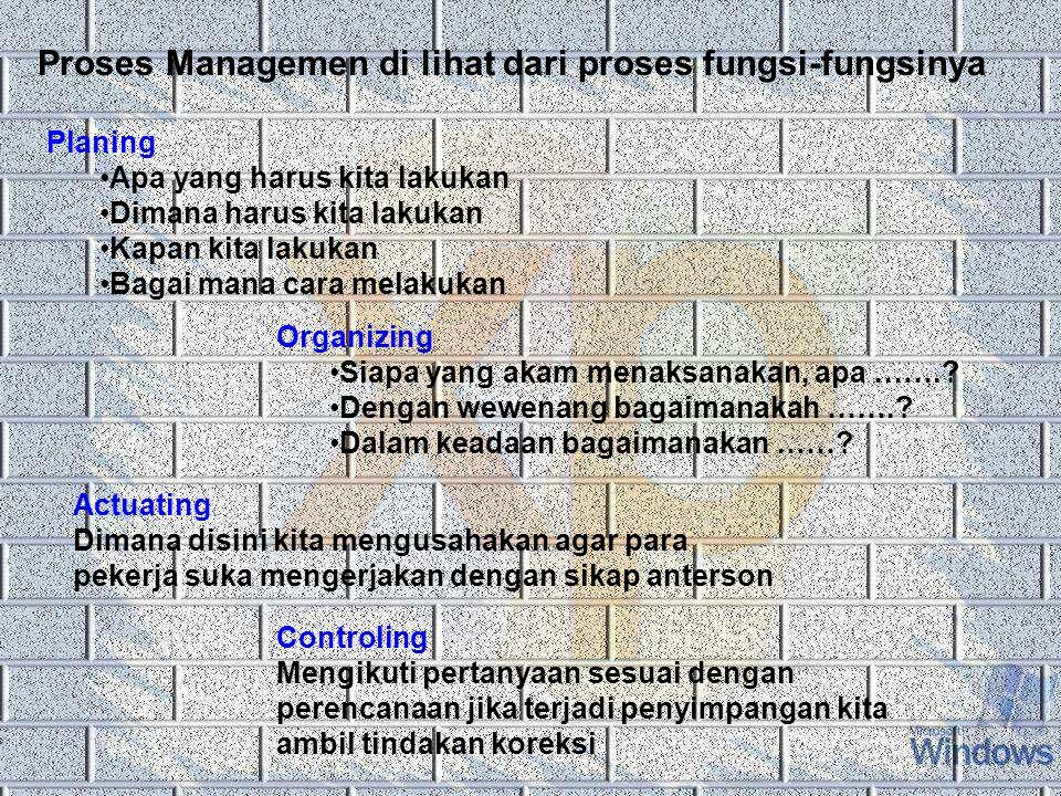 Proses Managemen di lihat dari proses fungsi-fungsinya