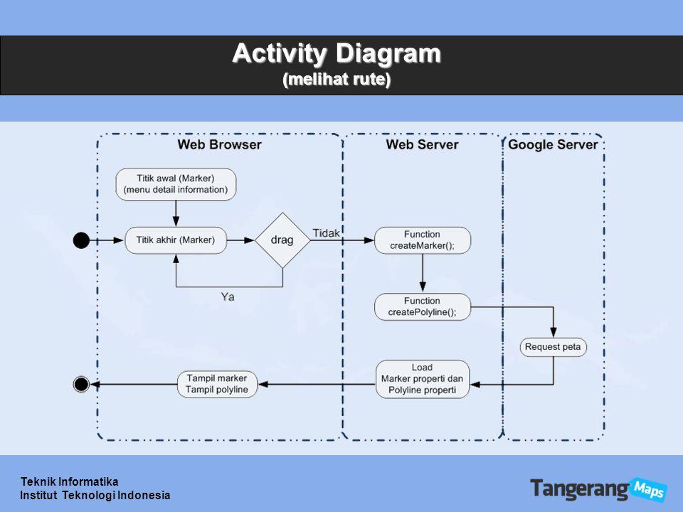Activity Diagram (melihat rute)