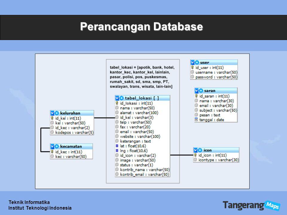 Perancangan Database Teknik Informatika Institut Teknologi Indonesia