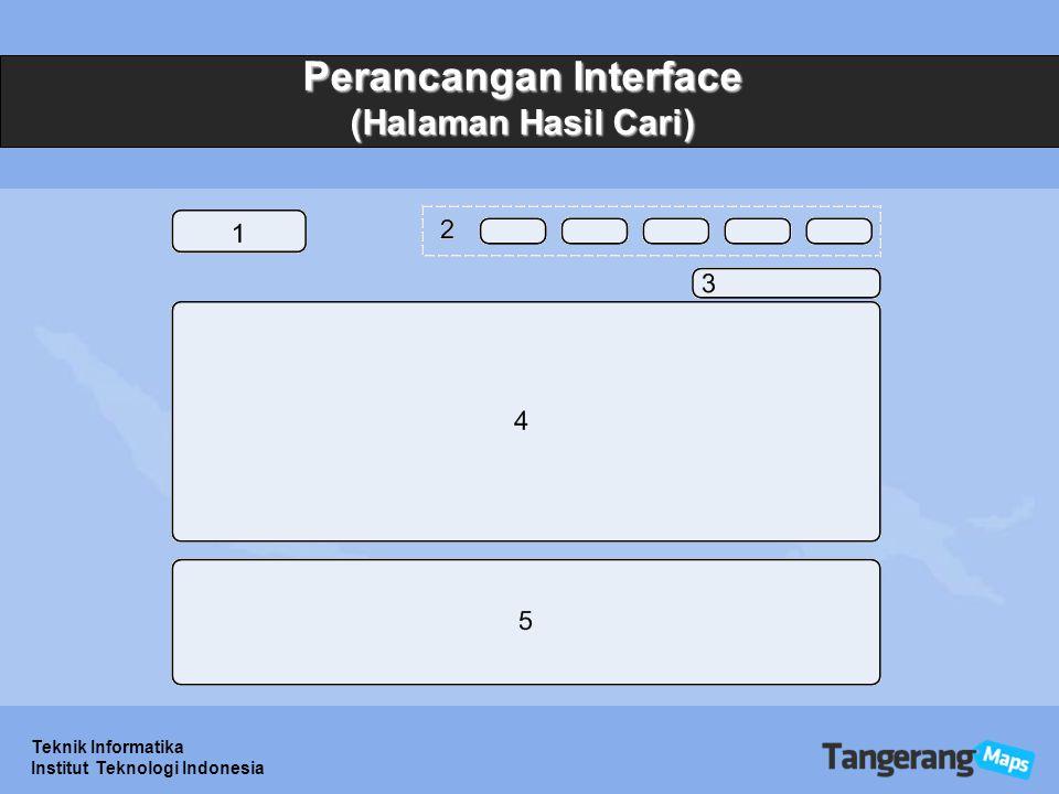 Perancangan Interface (Halaman Hasil Cari)