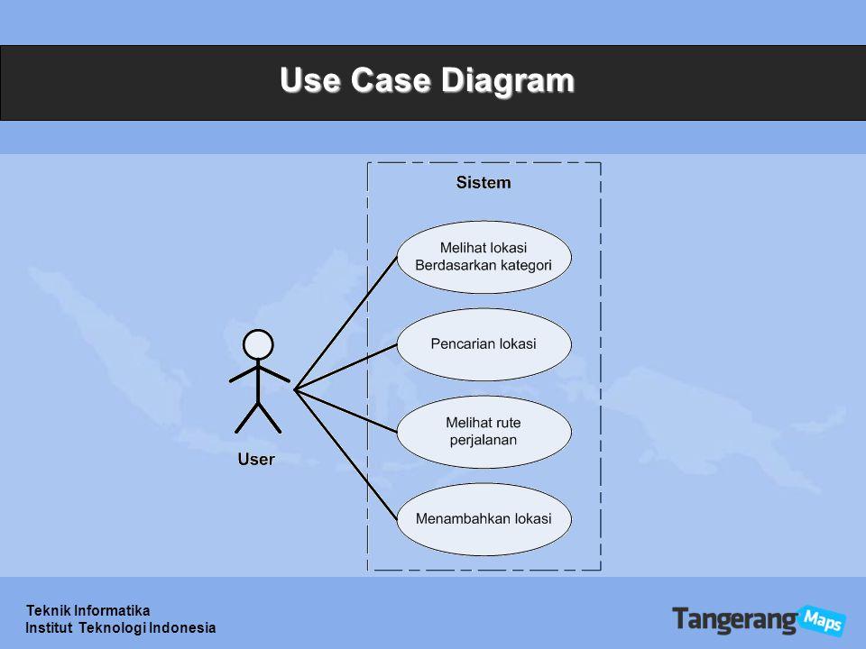 Use Case Diagram Teknik Informatika Institut Teknologi Indonesia