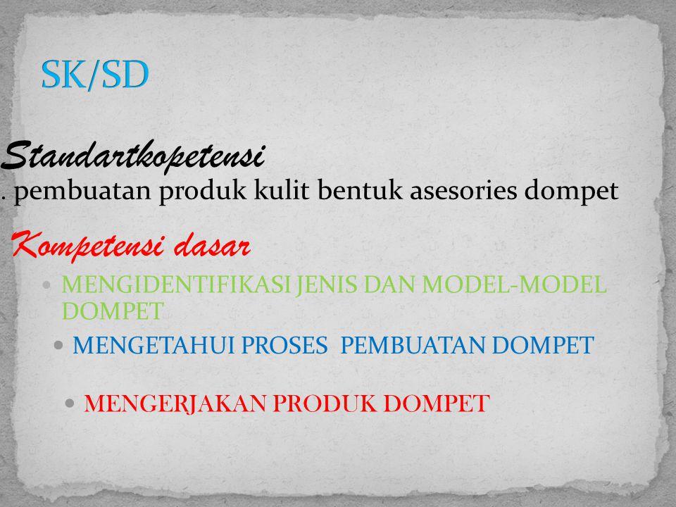 Standartkopetensi Kompetensi dasar SK/SD