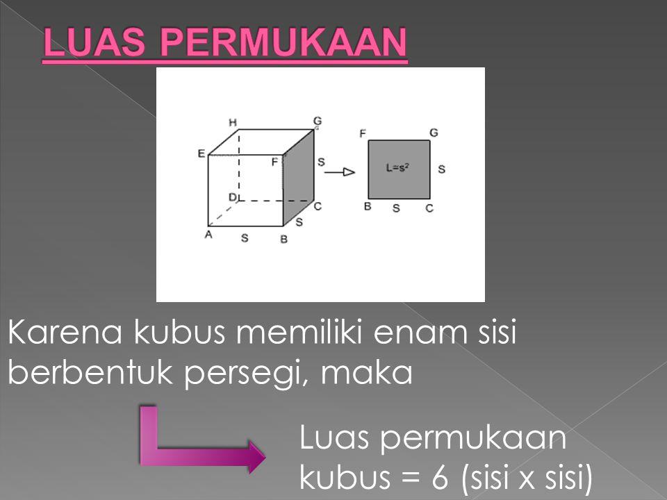 LUAS PERMUKAAN Karena kubus memiliki enam sisi berbentuk persegi, maka
