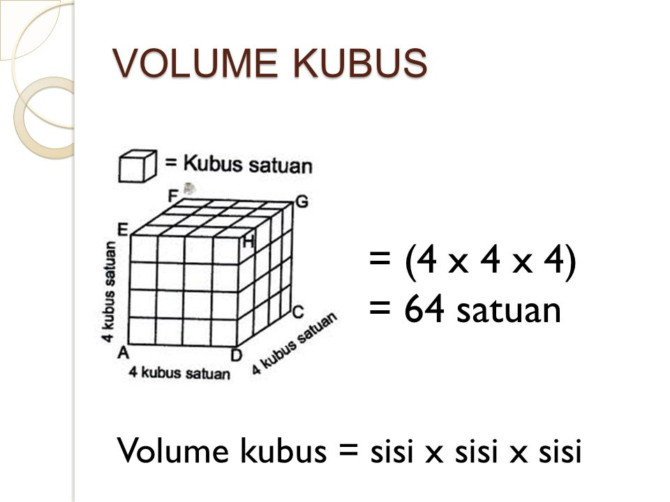 = (4 x 4 x 4) = 64 satuan VOLUME KUBUS
