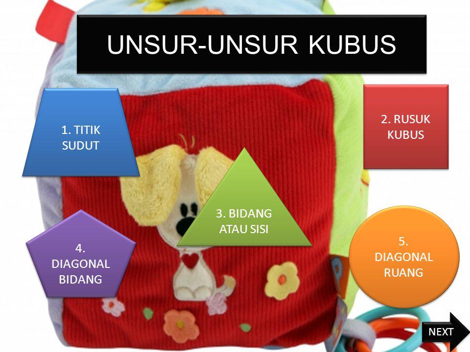 UNSUR-UNSUR KUBUS 2. RUSUK KUBUS 1. TITIK SUDUT 3. BIDANG ATAU SISI