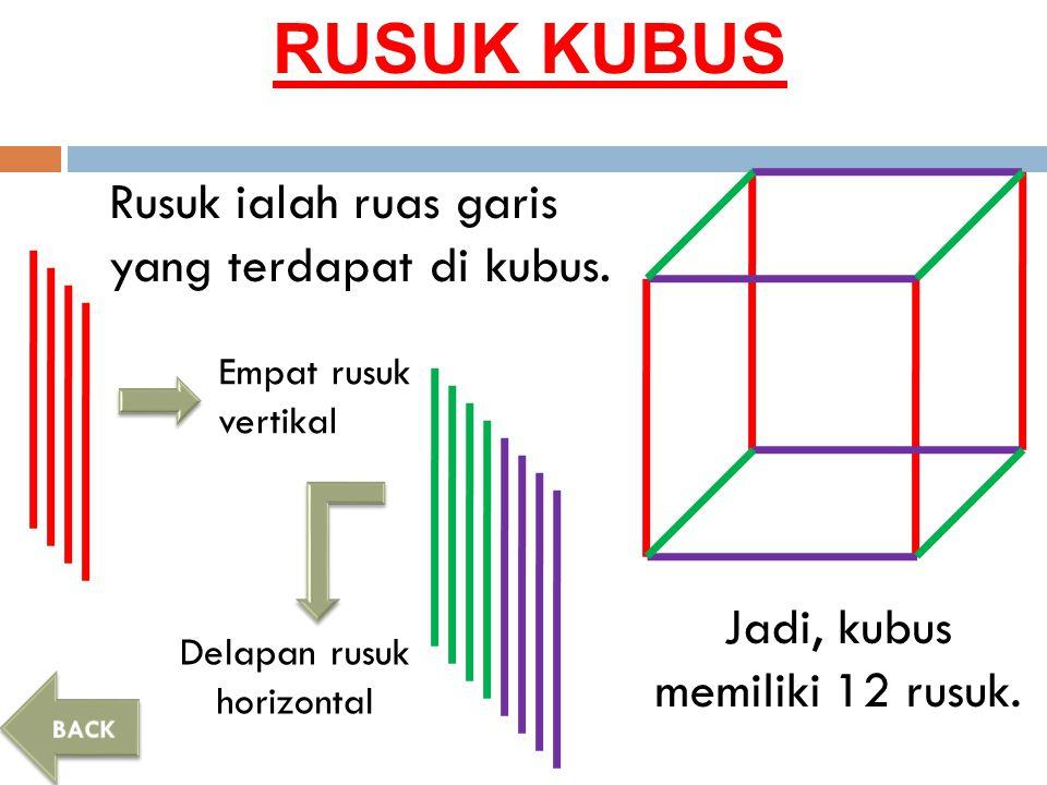 RUSUK KUBUS Rusuk ialah ruas garis yang terdapat di kubus.