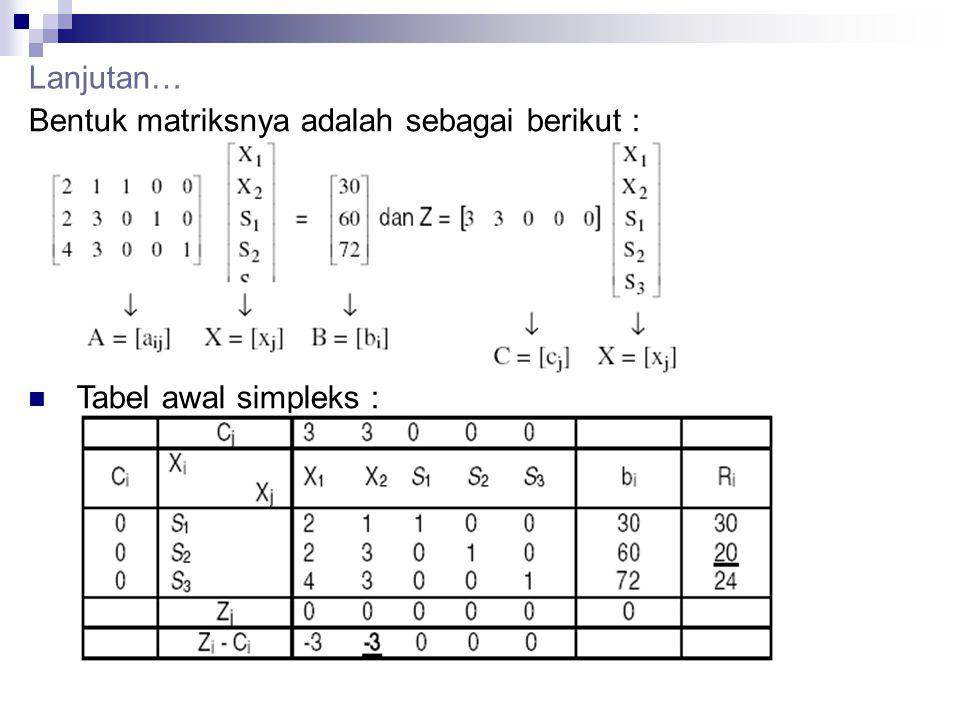 Lanjutan… Bentuk matriksnya adalah sebagai berikut : Tabel awal simpleks :