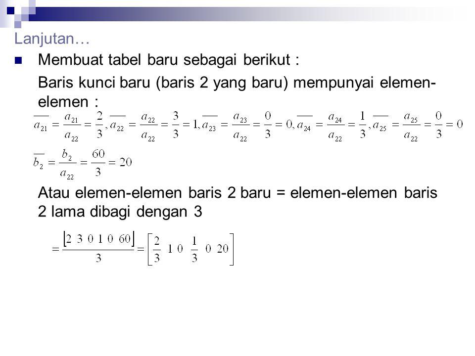 Lanjutan… Membuat tabel baru sebagai berikut : Baris kunci baru (baris 2 yang baru) mempunyai elemen-elemen :