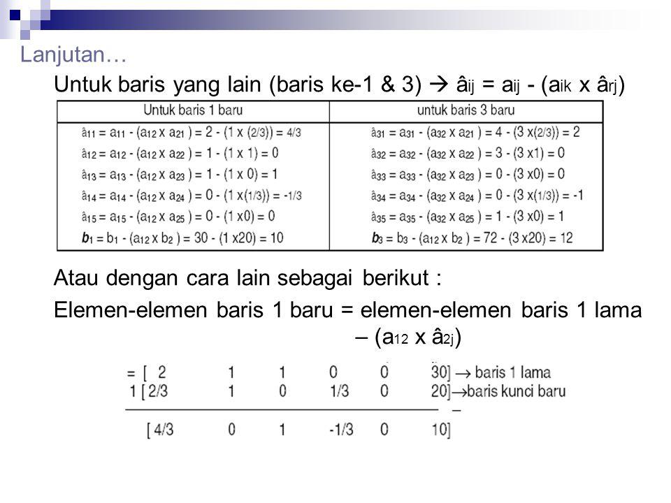 Lanjutan… Untuk baris yang lain (baris ke-1 & 3)  âij = aij - (aik x ârj) Atau dengan cara lain sebagai berikut :