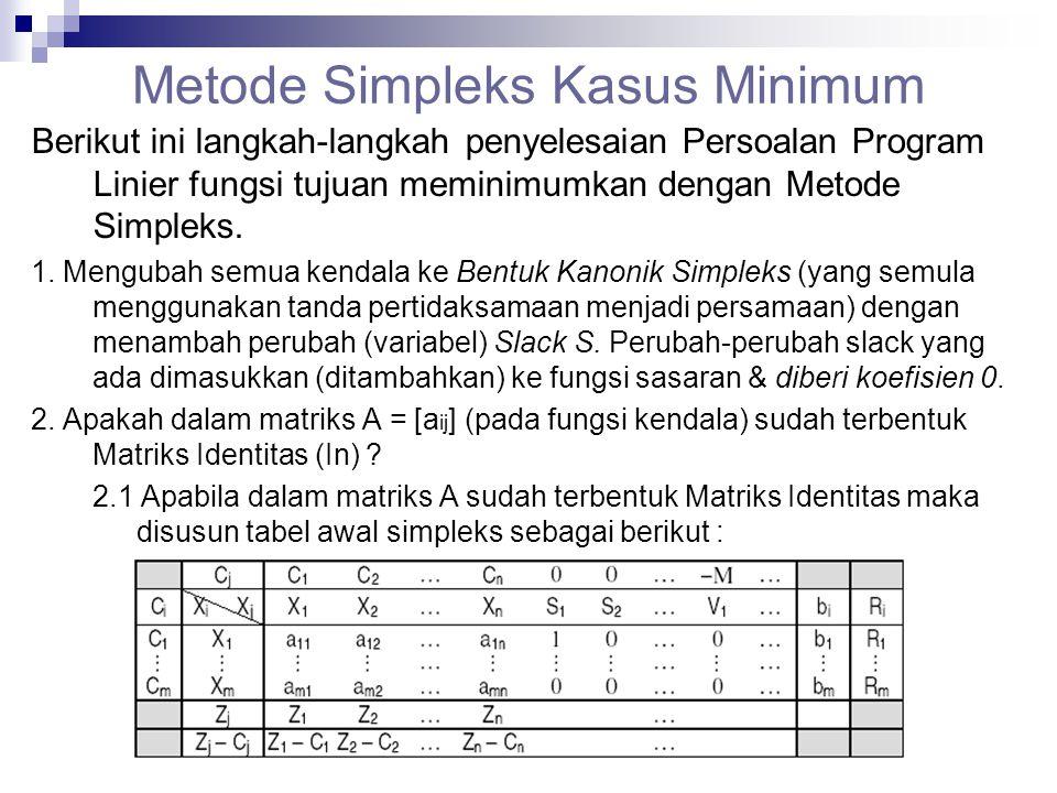Metode Simpleks Kasus Minimum