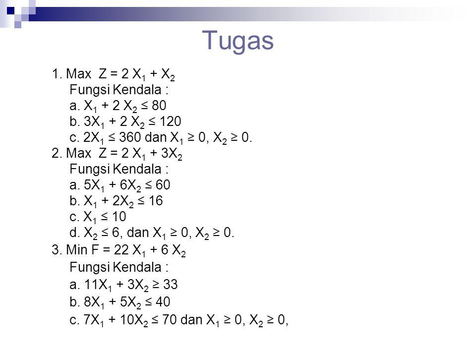 Tugas 1. Max Z = 2 X1 + X2 Fungsi Kendala : a. X1 + 2 X2 ≤ 80