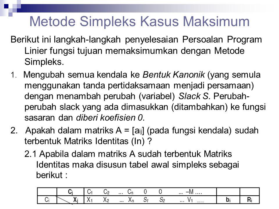 Metode Simpleks Kasus Maksimum